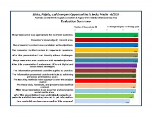 Alameda 6-7-14 Presentation - Evaluation Summary Graph