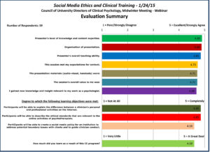 CUDCP Webinar - Jan 2015 - Evaluation Summary & Graph